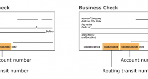 Wells fargo bank routing number na