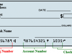 Citibank Routing Number na